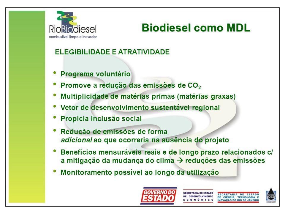 Biodiesel como MDL ELEGIBILIDADE E ATRATIVIDADE Programa voluntário Promove a redução das emissões de CO 2 Multiplicidade de matérias primas (matérias graxas) Vetor de desenvolvimento sustentável regional Propicia inclusão social Redução de emissões de forma adicional ao que ocorreria na ausência do projeto Benefícios mensuráveis reais e de longo prazo relacionados c/ a mitigação da mudança do clima reduções das emissões Monitoramento possível ao longo da utilização