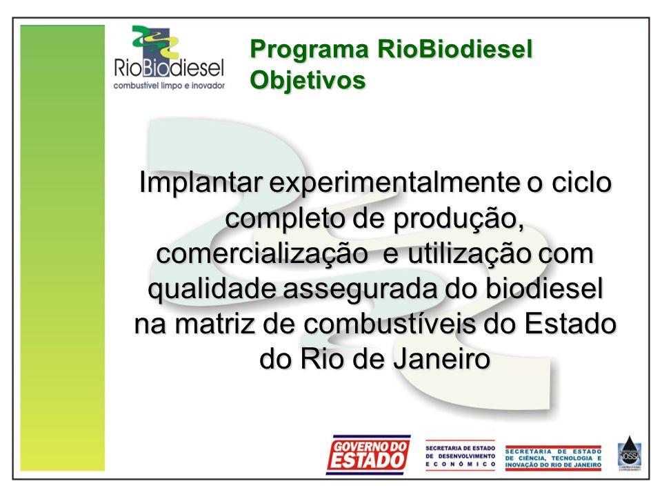 Programa RioBiodiesel Objetivos Implantar experimentalmente o ciclo completo de produção, comercialização e utilização com qualidade assegurada do biodiesel na matriz de combustíveis do Estado do Rio de Janeiro