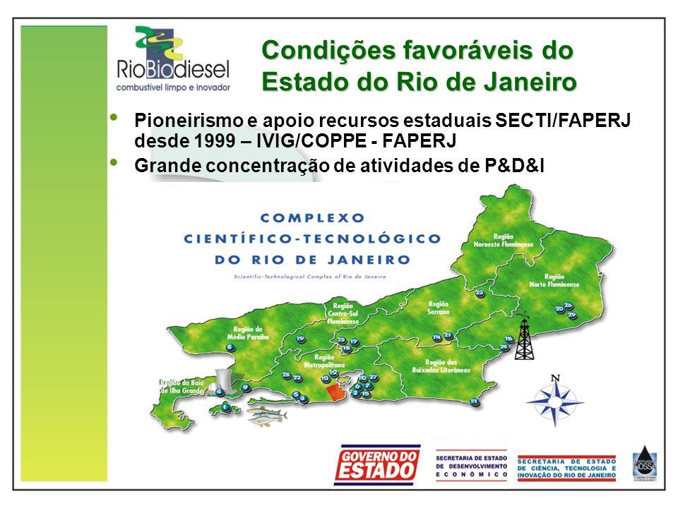 Condições favoráveis do Estado do Rio de Janeiro Pioneirismo e apoio recursos estaduais SECTI/FAPERJ desde 1999 – IVIG/COPPE - FAPERJ Grande concentra