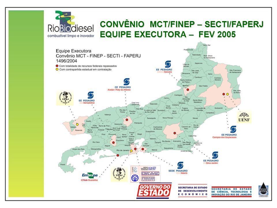 CONVÊNIO MCT/FINEP – SECTI/FAPERJ EQUIPE EXECUTORA – FEV 2005