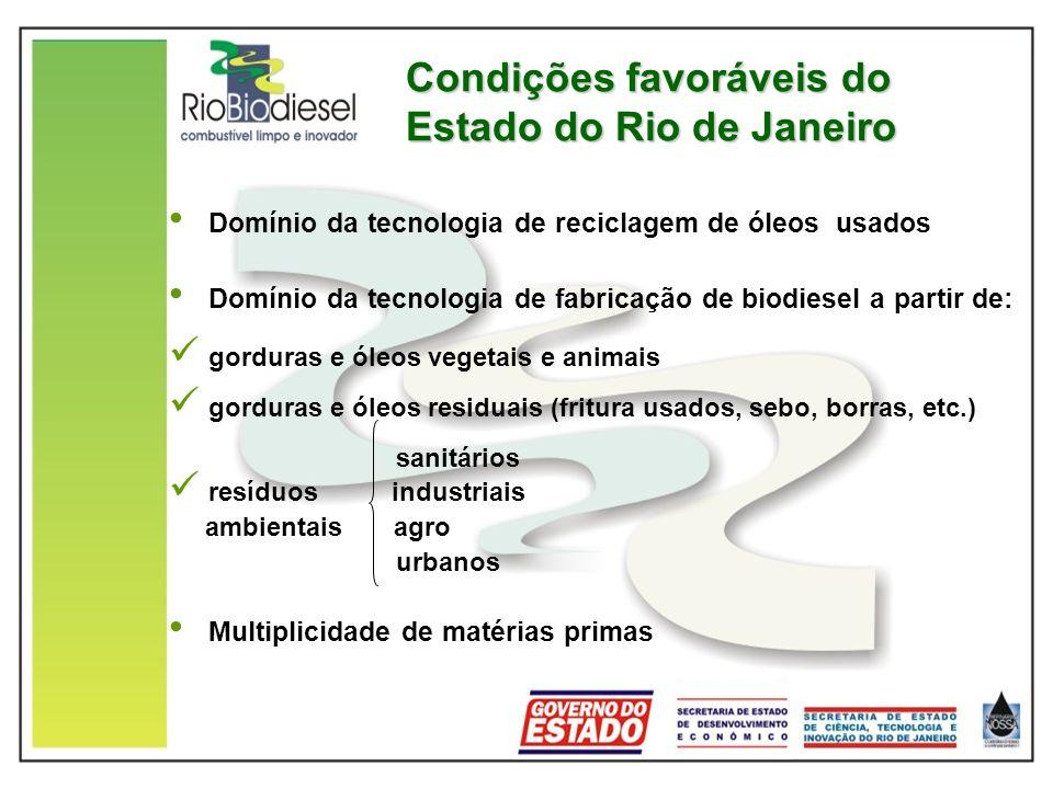 Condições favoráveis do Estado do Rio de Janeiro Domínio da tecnologia de reciclagem de óleos usados Domínio da tecnologia de fabricação de biodiesel a partir de: gorduras e óleos vegetais e animais gorduras e óleos residuais (fritura usados, sebo, borras, etc.) sanitários resíduos industriais ambientais agro urbanos Multiplicidade de matérias primas ambientais ( tais como esgotos e rejeitos industriais (multiplicidade de matérias primas)