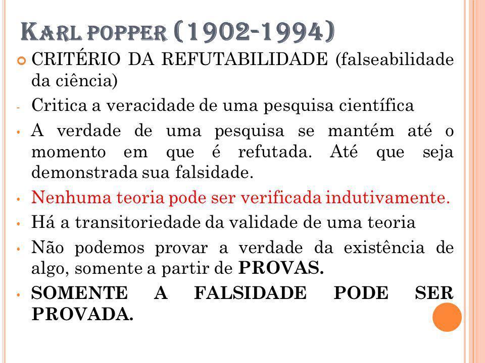 K ARL POPPER (1902-1994) CRITÉRIO DA REFUTABILIDADE (falseabilidade da ciência) - Critica a veracidade de uma pesquisa científica A verdade de uma pes