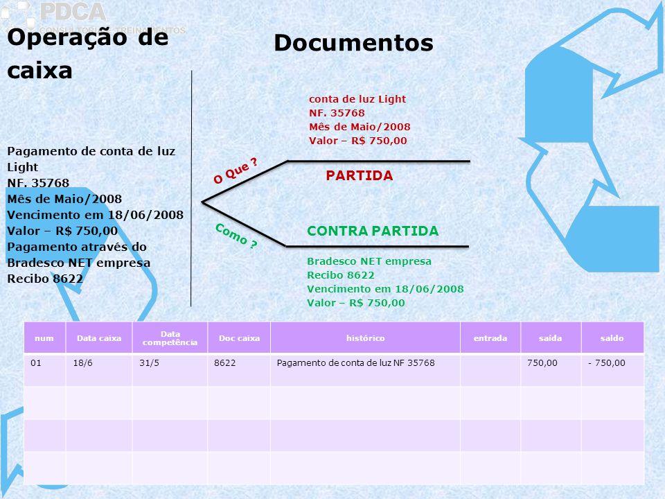 Pagamento de conta de luz Light NF. 35768 Mês de Maio/2008 Vencimento em 18/06/2008 Valor – R$ 750,00 Pagamento através do Bradesco NET empresa Recibo