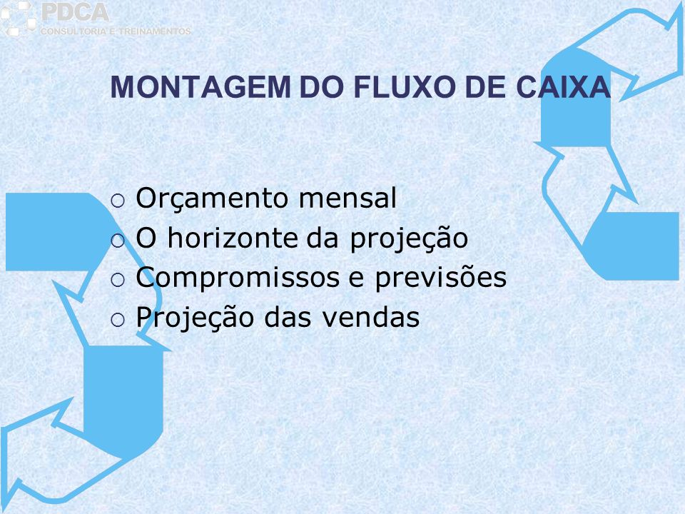 MONTAGEM DO FLUXO DE CAIXA Orçamento mensal O horizonte da projeção Compromissos e previsões Projeção das vendas