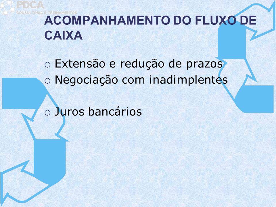 ACOMPANHAMENTO DO FLUXO DE CAIXA Extensão e redução de prazos Negociação com inadimplentes Juros bancários