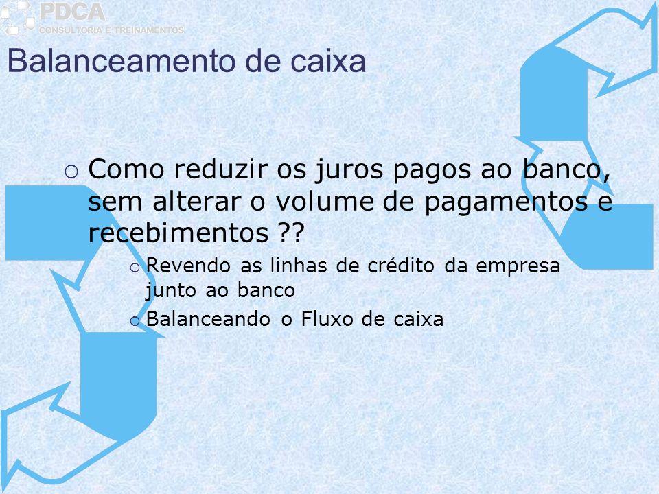 Balanceamento de caixa Como reduzir os juros pagos ao banco, sem alterar o volume de pagamentos e recebimentos ?? Revendo as linhas de crédito da empr