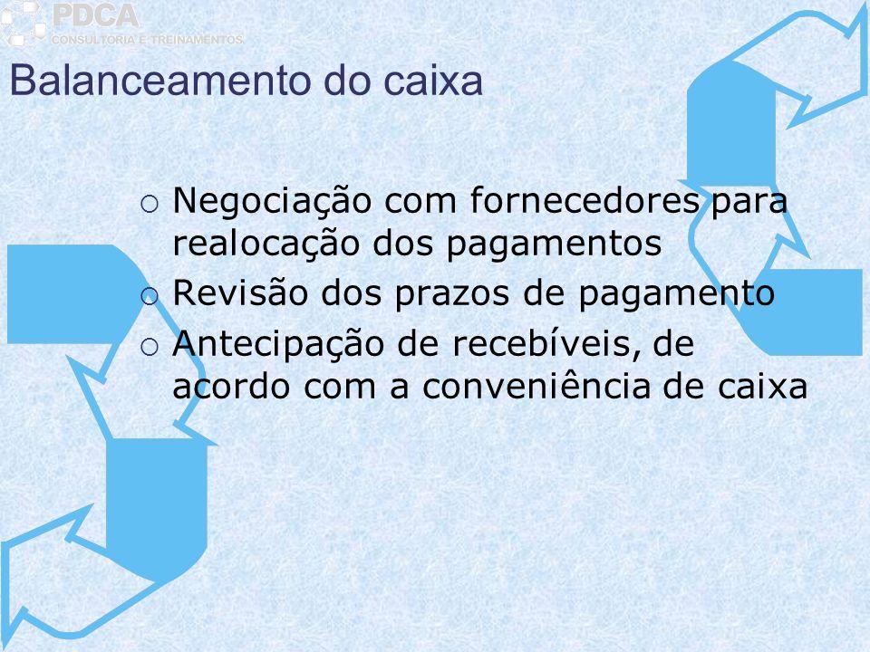 Balanceamento do caixa Negociação com fornecedores para realocação dos pagamentos Revisão dos prazos de pagamento Antecipação de recebíveis, de acordo