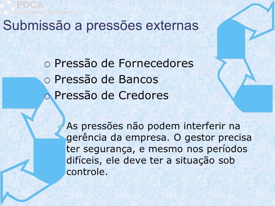 Submissão a pressões externas Pressão de Fornecedores Pressão de Bancos Pressão de Credores As pressões não podem interferir na gerência da empresa. O