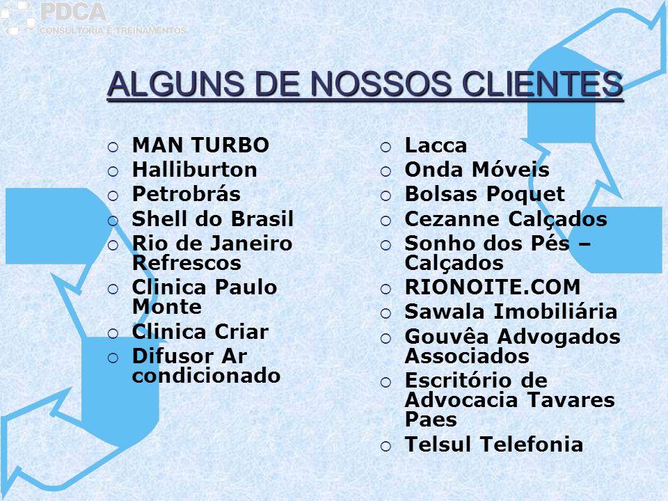 ALGUNS DE NOSSOS CLIENTES MAN TURBO Halliburton Petrobrás Shell do Brasil Rio de Janeiro Refrescos Clinica Paulo Monte Clinica Criar Difusor Ar condic