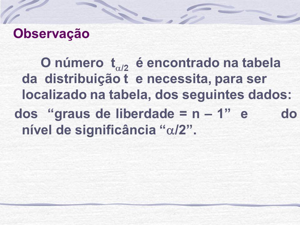 Observação O número t /2 é encontrado na tabela da distribuição t e necessita, para ser localizado na tabela, dos seguintes dados: dos graus de liberd