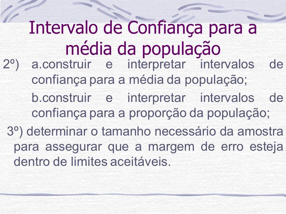 Intervalo de Confiança para a média da população 2º) a.construir e interpretar intervalos de confiança para a média da população; b.construir e interp