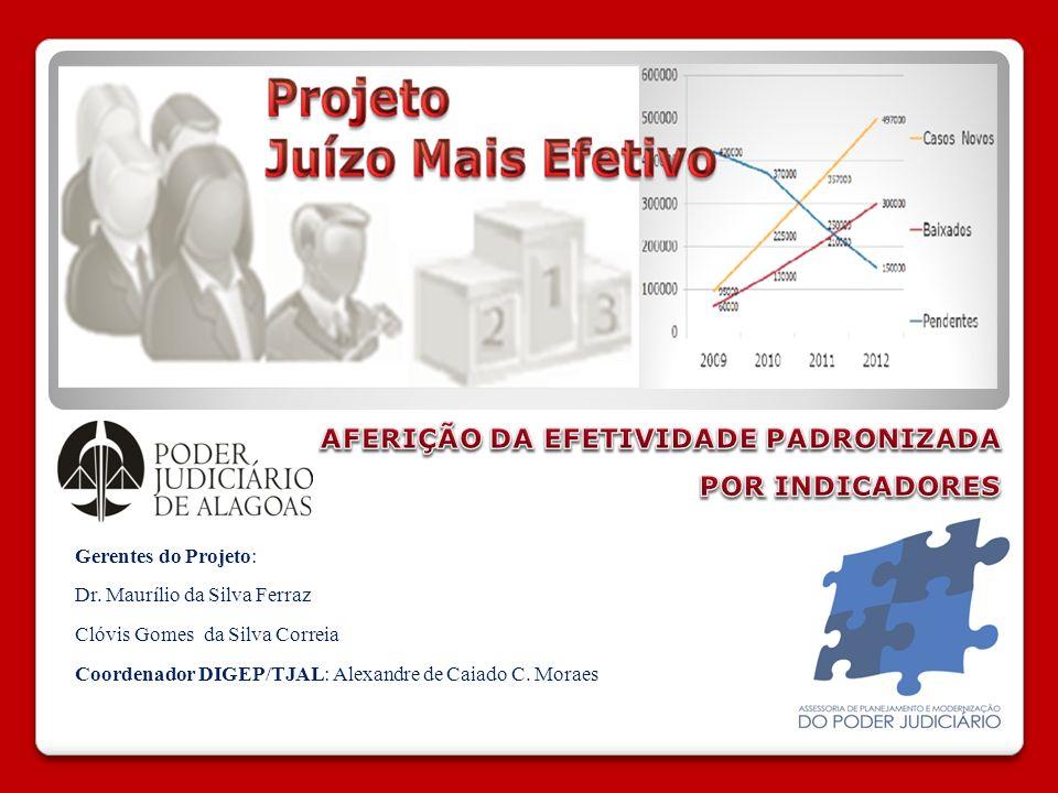 Gerentes do Projeto: Dr.