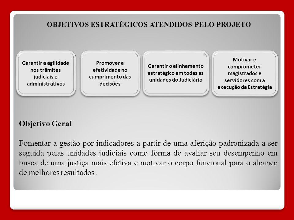 Maurílio da Silva Ferraz Clóvis Gomes DIATI Representante dos Magistrados Representante dos Servidores RH FUNJURIS DICONF PROCURADORIA Cerimonial
