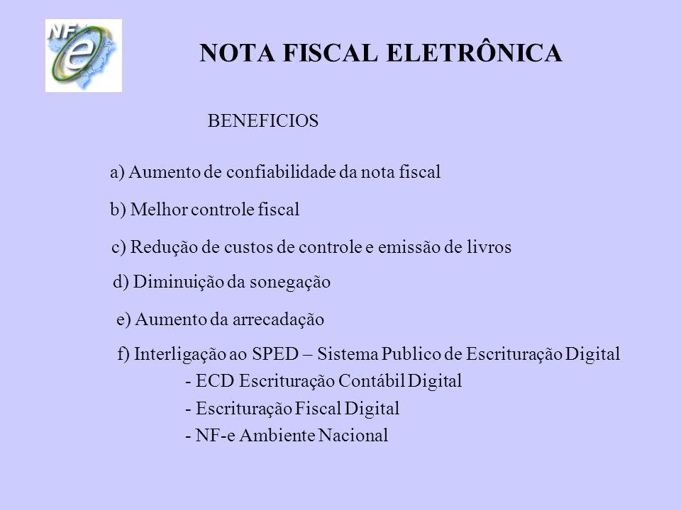 NOTA FISCAL ELETRÔNICA BENEFICIOS c) Redução de custos de controle e emissão de livros d) Diminuição da sonegação e) Aumento da arrecadação f) Interli