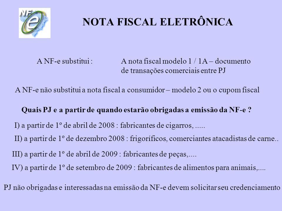 NOTA FISCAL ELETRÔNICA A NF-e substitui :A nota fiscal modelo 1 / 1A – documento de transações comerciais entre PJ A NF-e não substitui a nota fiscal
