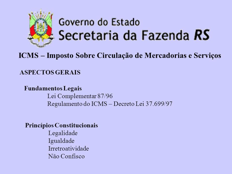 ICMS – Imposto Sobre Circulação de Mercadorias e Serviços Princípios Constitucionais Legalidade Igualdade Irretroatividade Não Confisco ASPECTOS GERAI