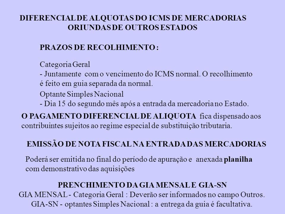 CREDITO DE ICMS CONCEDIDO PELAS MICRO EMPRESAS E EMPRESAS DE PEQUENO PORTE A Lei Complementar nr.