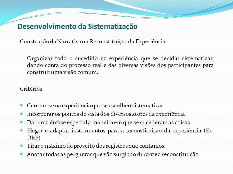 Desenvolvimento da Sistematização Construção da Narrativa ou Reconstituição da Experiência Organizar todo o sucedido na experiência que se decidiu sis