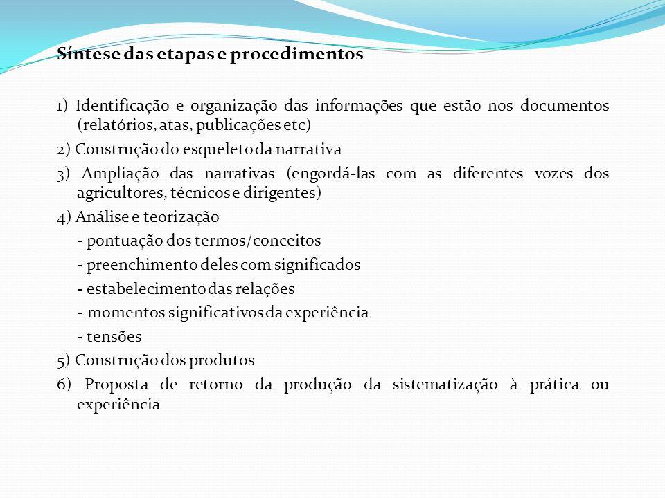 Síntese das etapas e procedimentos 1) Identificação e organização das informações que estão nos documentos (relatórios, atas, publicações etc) 2) Cons