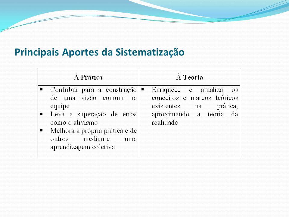 Principais Aportes da Sistematização