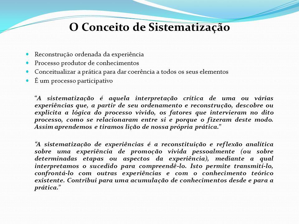 O Conceito de Sistematização Reconstrução ordenada da experiência Processo produtor de conhecimentos Conceitualizar a prática para dar coerência a tod