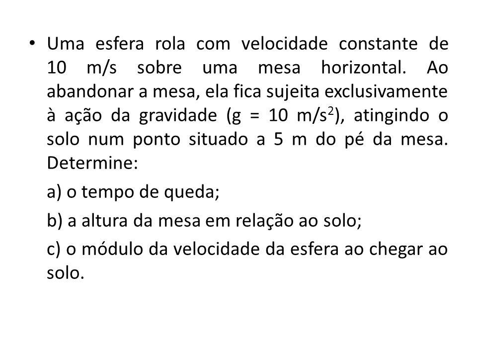 Uma esfera rola com velocidade constante de 10 m/s sobre uma mesa horizontal.