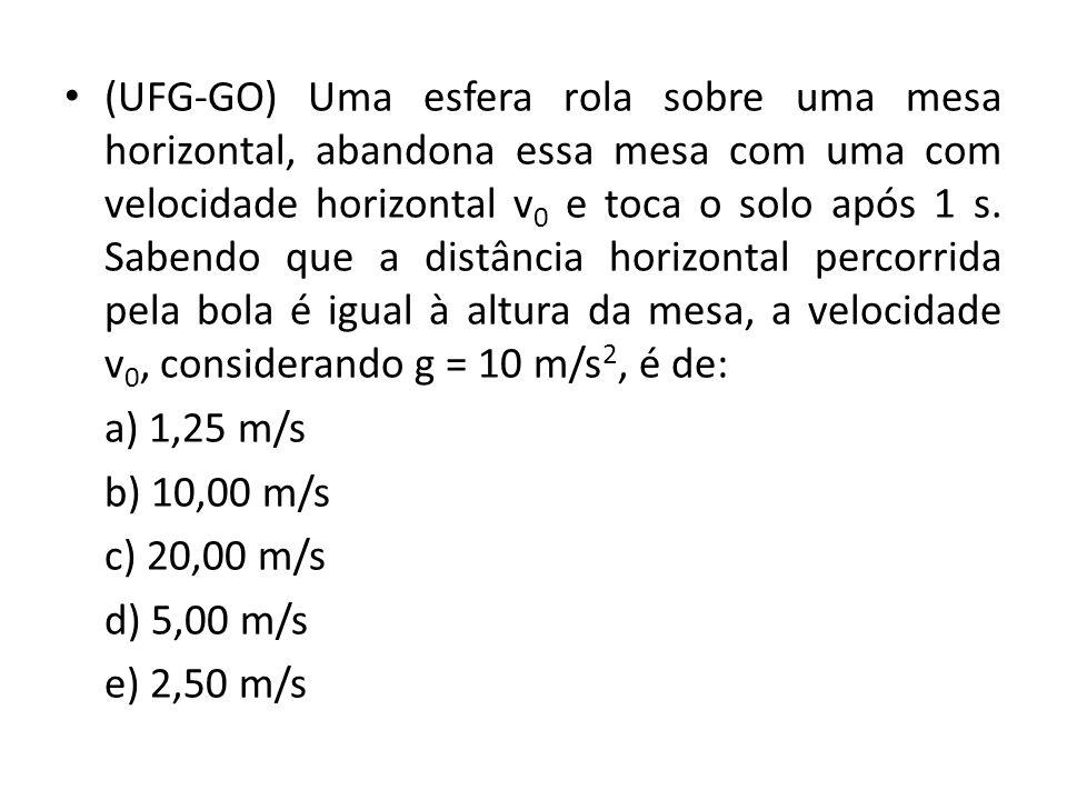 (UFG-GO) Uma esfera rola sobre uma mesa horizontal, abandona essa mesa com uma com velocidade horizontal v 0 e toca o solo após 1 s. Sabendo que a dis