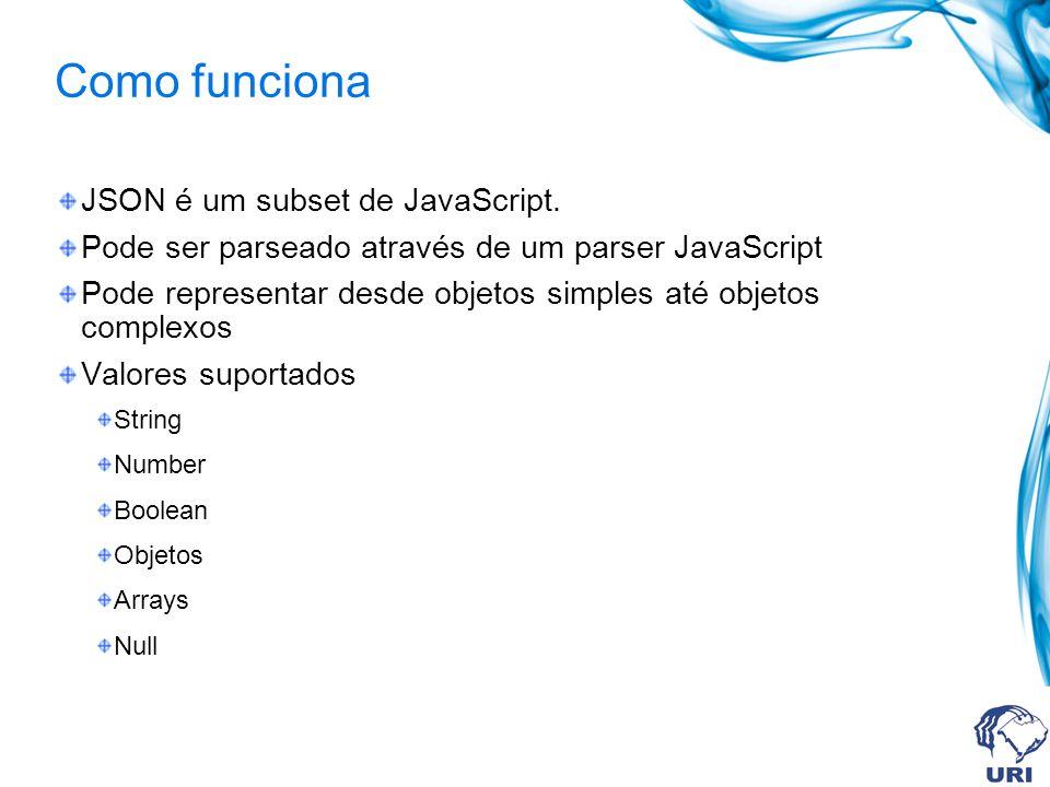 Como funciona JSON é um subset de JavaScript. Pode ser parseado através de um parser JavaScript Pode representar desde objetos simples até objetos com