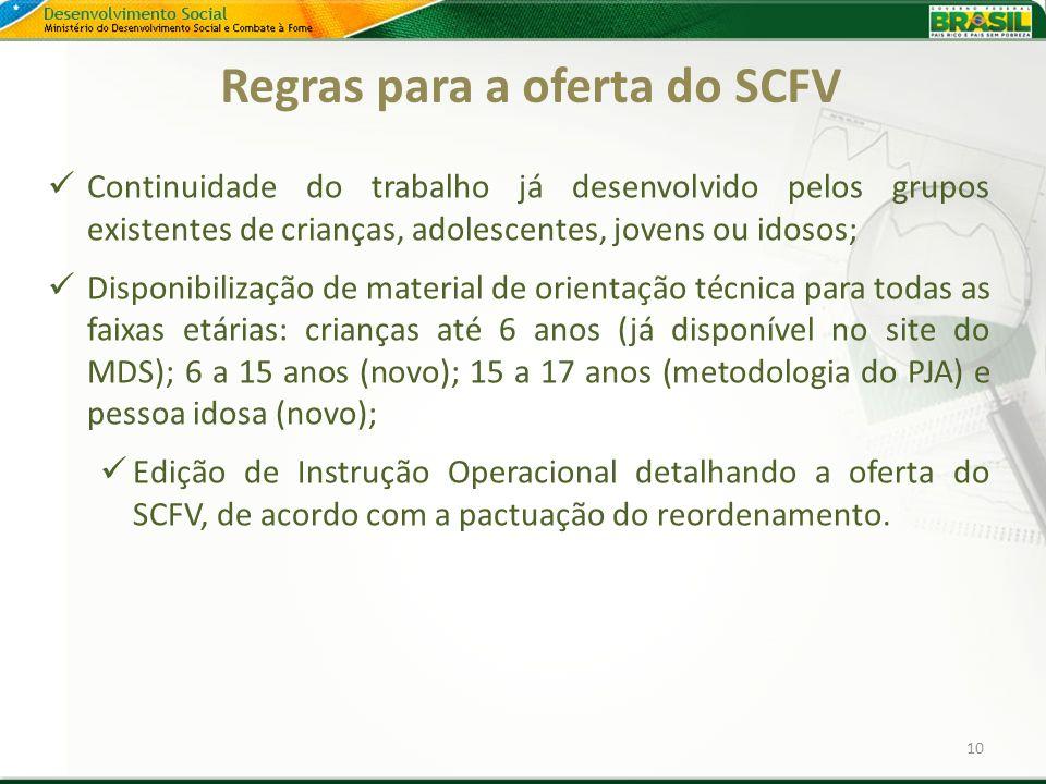 Regras para a oferta do SCFV Continuidade do trabalho já desenvolvido pelos grupos existentes de crianças, adolescentes, jovens ou idosos; Disponibili