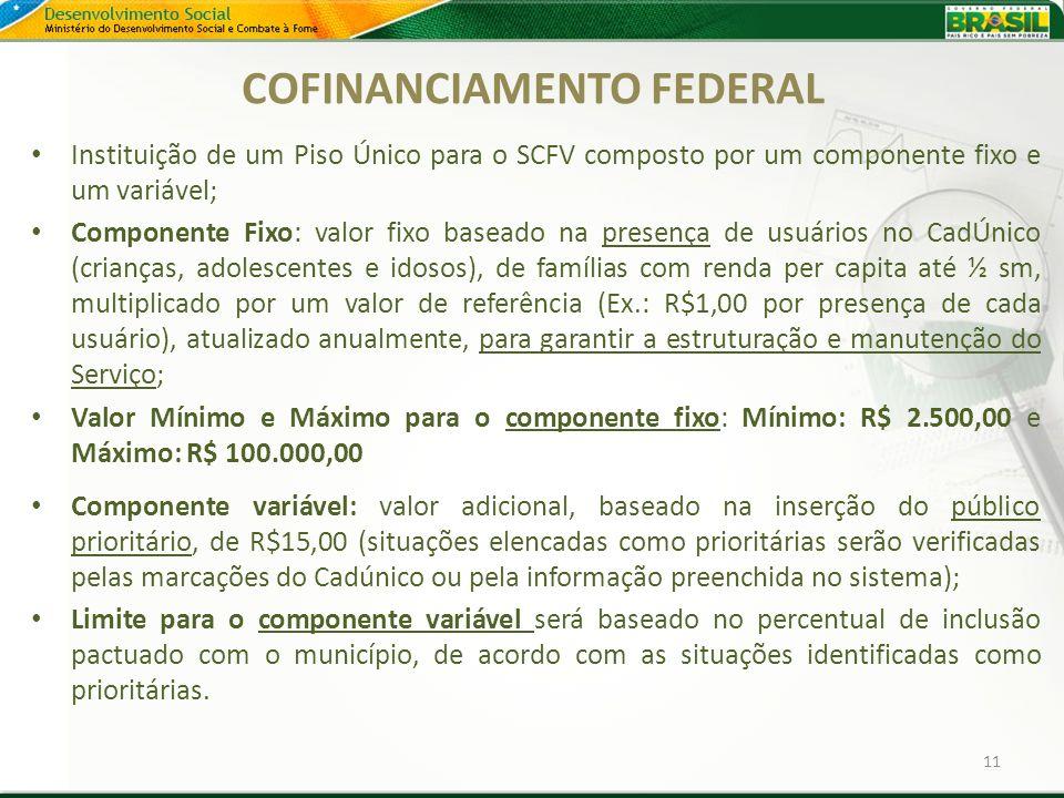 COFINANCIAMENTO FEDERAL Instituição de um Piso Único para o SCFV composto por um componente fixo e um variável; Componente Fixo: valor fixo baseado na