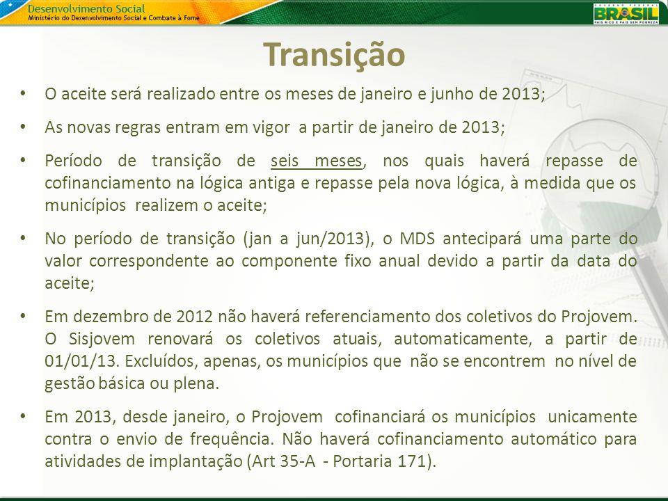 Transição O aceite será realizado entre os meses de janeiro e junho de 2013; As novas regras entram em vigor a partir de janeiro de 2013; Período de t