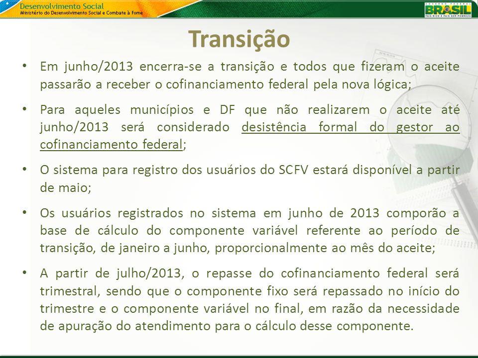Transição Em junho/2013 encerra-se a transição e todos que fizeram o aceite passarão a receber o cofinanciamento federal pela nova lógica; Para aquele