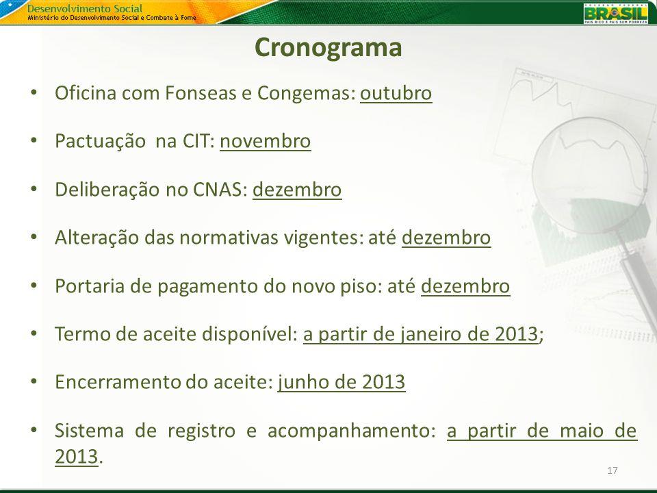 Cronograma Oficina com Fonseas e Congemas: outubro Pactuação na CIT: novembro Deliberação no CNAS: dezembro Alteração das normativas vigentes: até dez