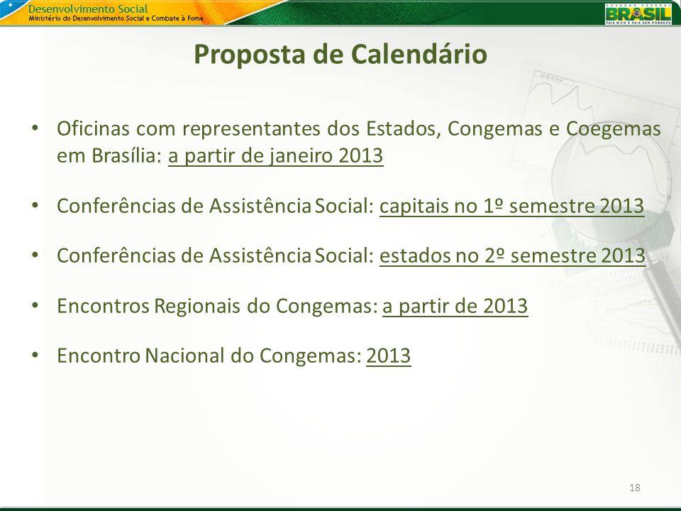 Proposta de Calendário Oficinas com representantes dos Estados, Congemas e Coegemas em Brasília: a partir de janeiro 2013 Conferências de Assistência