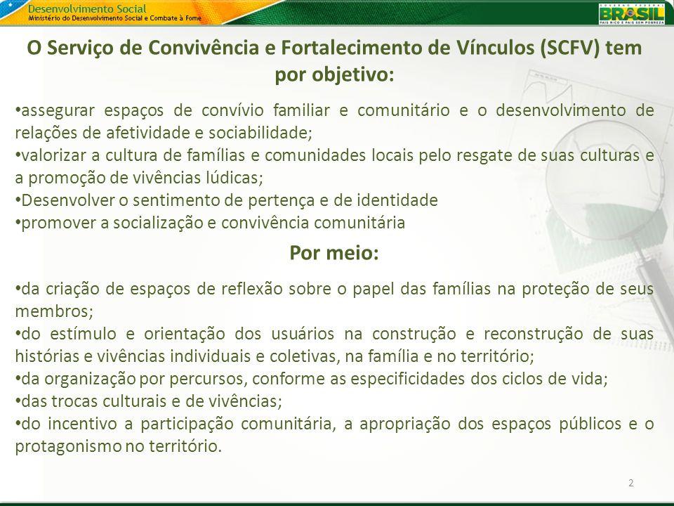 2 O Serviço de Convivência e Fortalecimento de Vínculos (SCFV) tem por objetivo: assegurar espaços de convívio familiar e comunitário e o desenvolvime