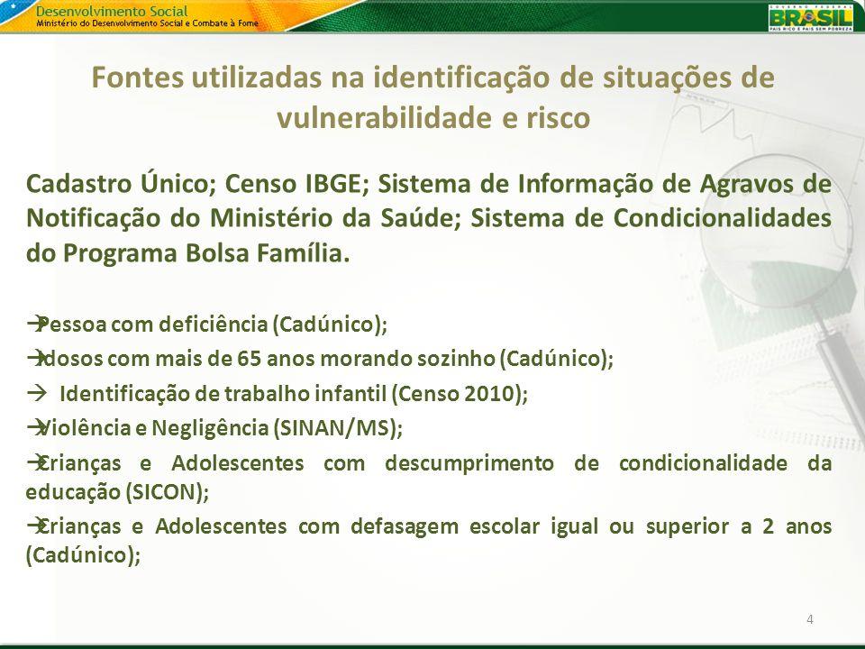 Fontes utilizadas na identificação de situações de vulnerabilidade e risco Cadastro Único; Censo IBGE; Sistema de Informação de Agravos de Notificação