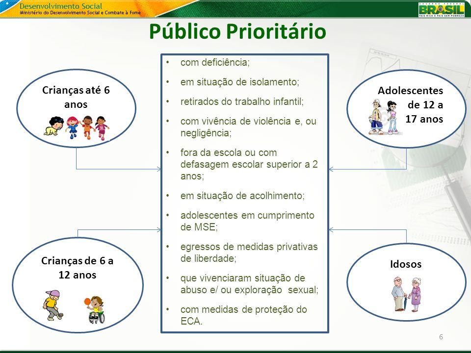 Crianças até 6 anos Público Prioritário 6 Crianças de 6 a 12 anos Adolescentes de 12 a 17 anos Idosos com deficiência; em situação de isolamento; reti
