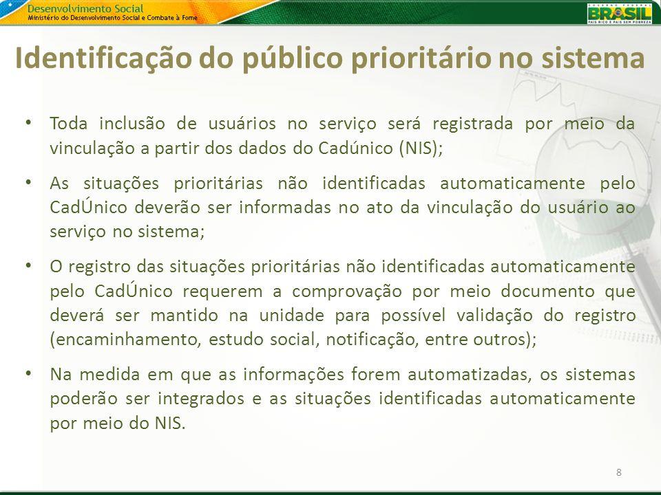 Identificação do público prioritário no sistema Toda inclusão de usuários no serviço será registrada por meio da vinculação a partir dos dados do Cadú