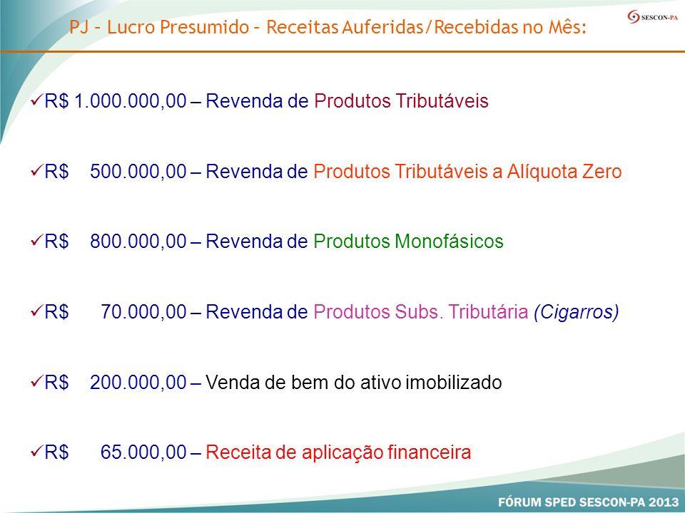 R$ 1.000.000,00 – Revenda de Produtos Tributáveis R$ 500.000,00 – Revenda de Produtos Tributáveis a Alíquota Zero R$ 800.000,00 – Revenda de Produtos