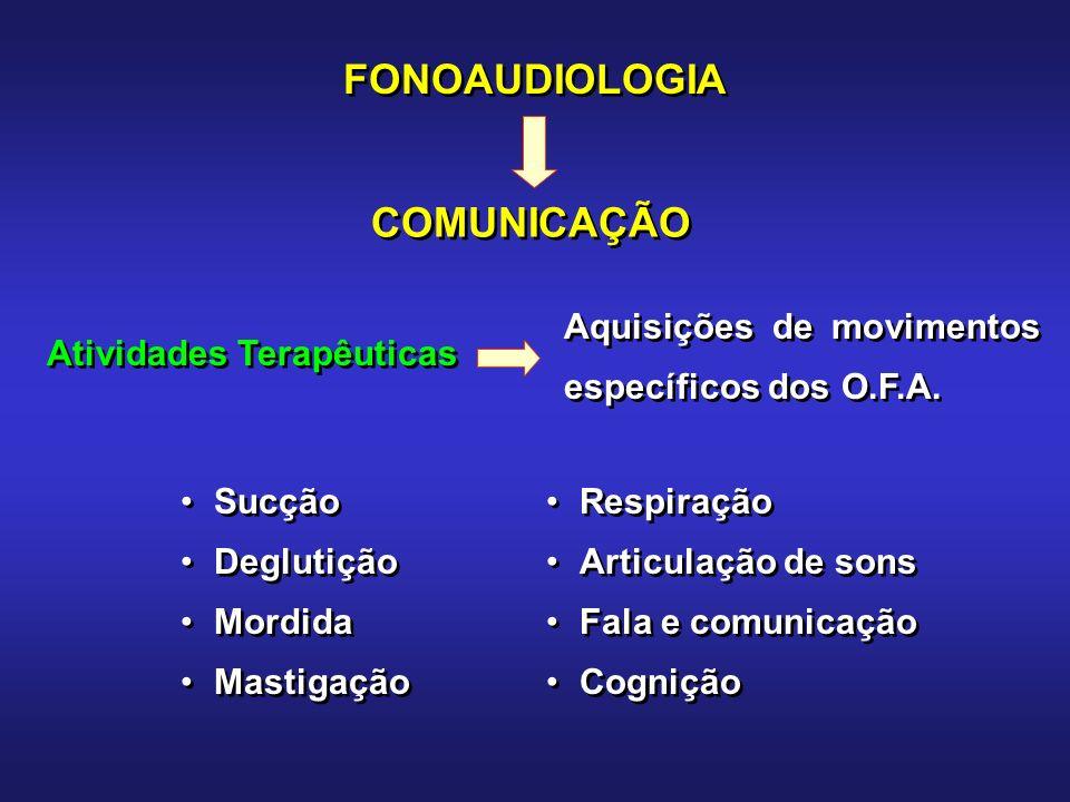 Atividades Terapêuticas Manipulação da musculatura facial Manipulação da musculatura facial