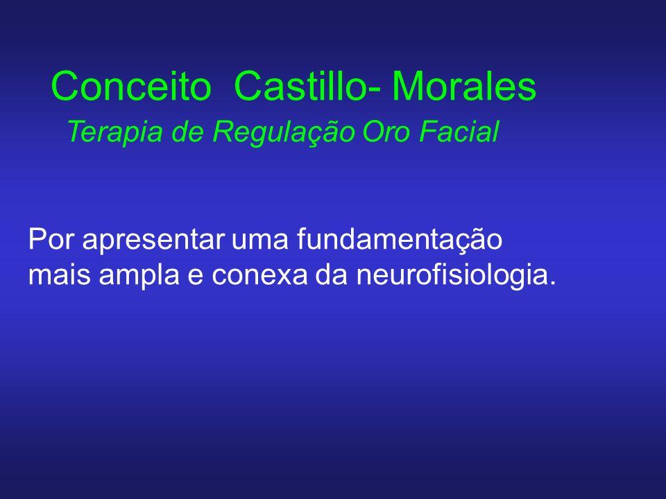 12.A ação motora registrada indica, ainda, que o trabalho da musculatura oral,para uma determinada função, demanda sicronicidade dos músculos faciais.