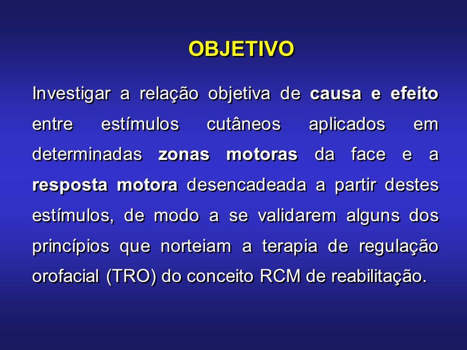 ESTIMULAÇÃO DA REGIÃO LABIAL 1SD 2SD 4SD 6 C 5 C 3SD