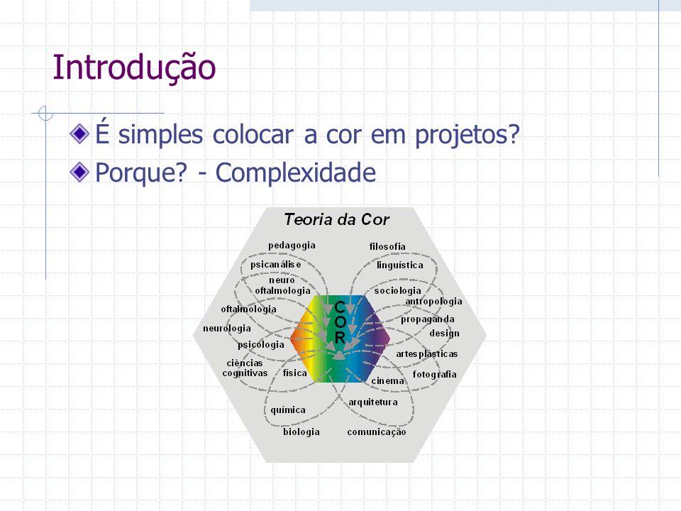 Introdução É simples colocar a cor em projetos? Porque? - Complexidade