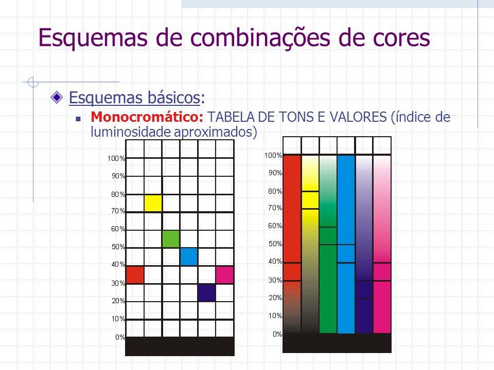 Esquemas de combinações de cores Esquemas básicos: Monocromático: TABELA DE TONS E VALORES (índice de luminosidade aproximados)