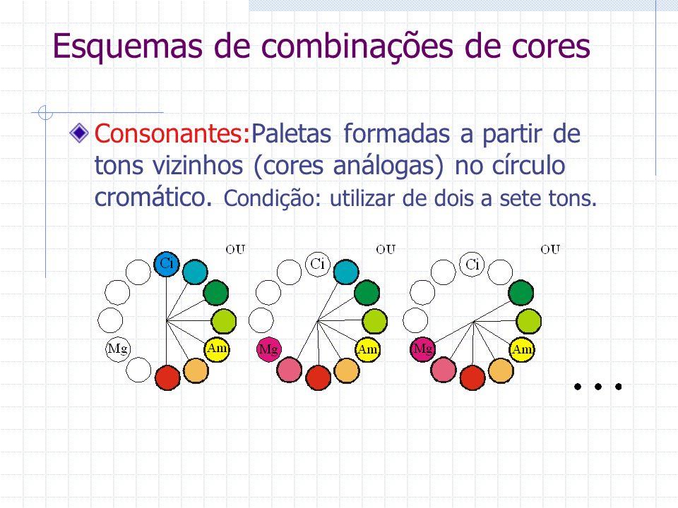 Esquemas de combinações de cores Consonantes:Paletas formadas a partir de tons vizinhos (cores análogas) no círculo cromático.