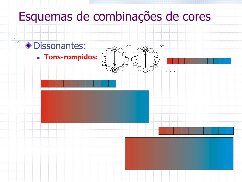 Esquemas de combinações de cores Dissonantes: Tons-rompidos: