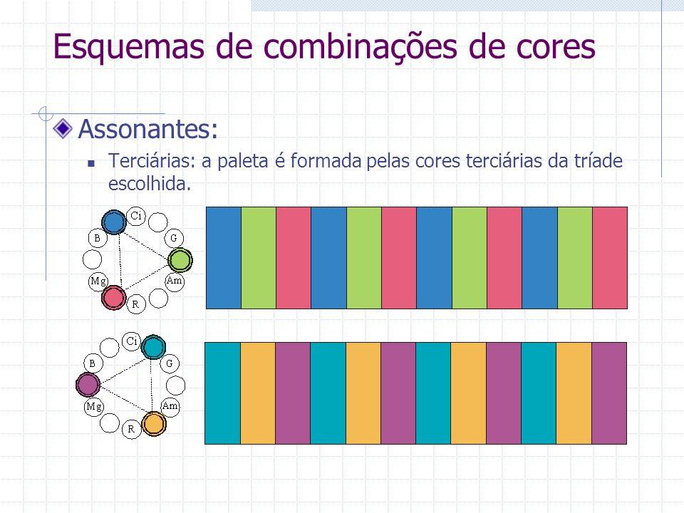 Esquemas de combinações de cores Assonantes: Terciárias: a paleta é formada pelas cores terciárias da tríade escolhida.