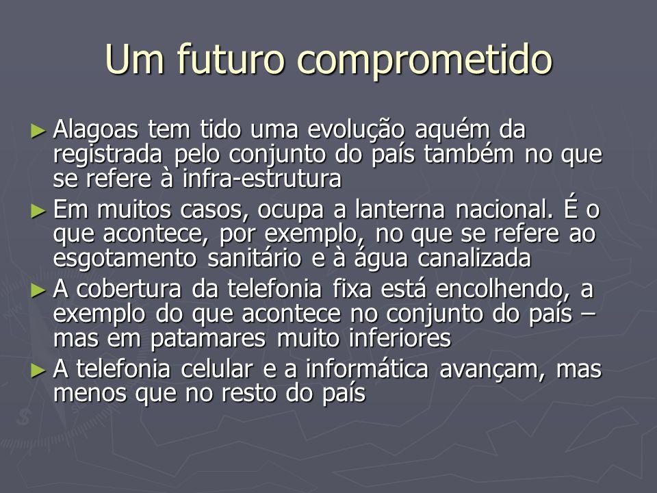 Um futuro comprometido Alagoas tem tido uma evolução aquém da registrada pelo conjunto do país também no que se refere à infra-estrutura Alagoas tem t