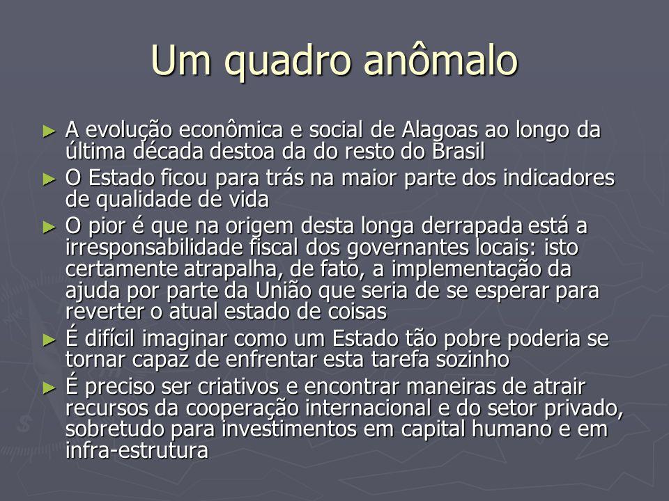 Um quadro anômalo A evolução econômica e social de Alagoas ao longo da última década destoa da do resto do Brasil A evolução econômica e social de Ala