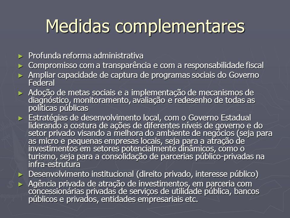 Medidas complementares Profunda reforma administrativa Profunda reforma administrativa Compromisso com a transparência e com a responsabilidade fiscal